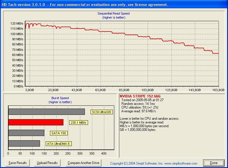 http://jacques.genevieve.free.fr/Forums/HDTach%20-%20DFI.JPG